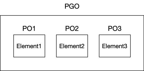 Blog - PGO 2.jpg