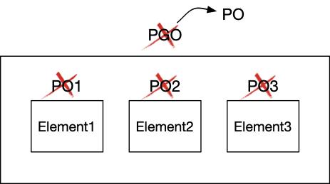 Blog - PGO 3.jpg