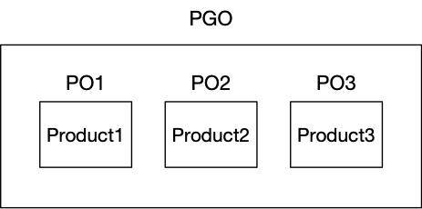 Blog - PGO 4.jpg
