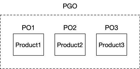 Blog - PGO 6.jpg