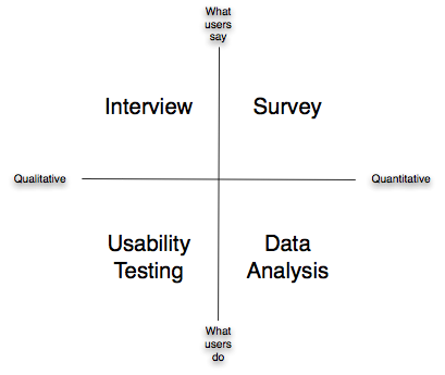Blog - product learning in sprint review.png