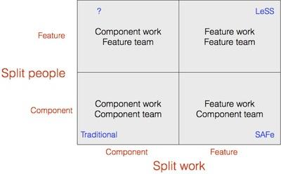 Split work and people.jpg
