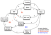 Organize time - sprint vs flow - 1.png
