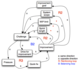 Organize time - sprint vs flow - 2.png