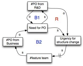 Blog - team PO 1.jpg