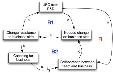Blog - team PO 2.jpg