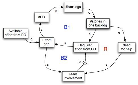 Blog - team PO 3.jpg