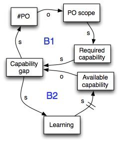 Blog - team PO 4.jpg