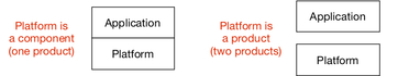 Blog - narrow vs broad product definition 1.jpg