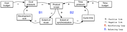 Blog - narrow vs broad product definition 2.jpg