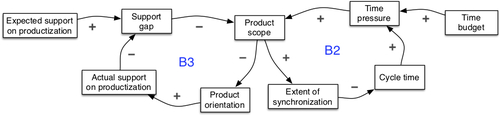 Blog - narrow vs broad product definition 4.jpg