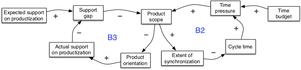 Blog - narrow vs broad product definition 4.jpg
