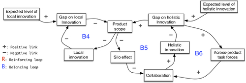 Blog - narrow vs broad product definition 6.jpg
