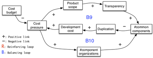Blog - narrow vs broad product definition 8.jpg