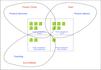 Blog - zoom for Scrum roles - 3.jpg