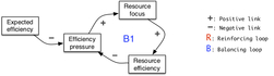 Blog - requirement vs task 1.jpg