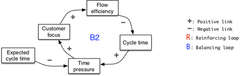 Blog - requirement vs task 2.jpg