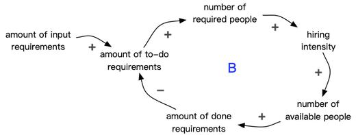 primer-loop-en-2.jpg