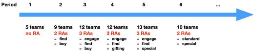 Follow value in defining RAs - 2.jpg