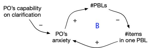 Limits to one PBL 3 - 1.jpg