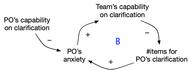 Limits to one PBL 3 - 2.jpg