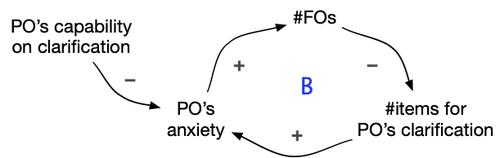 Limits to one PBL 3 - 3.jpg