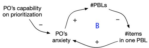 Limits to one PBL 4 - 1.jpg