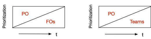 Limits to one PBL 4 - 3.jpg