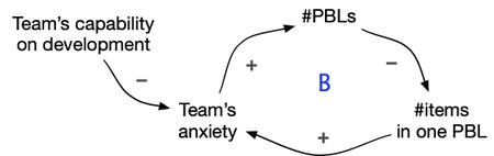 Limits to one PBL 5 - 1.jpg