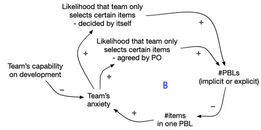 Limits to one PBL 5 - 2.jpg