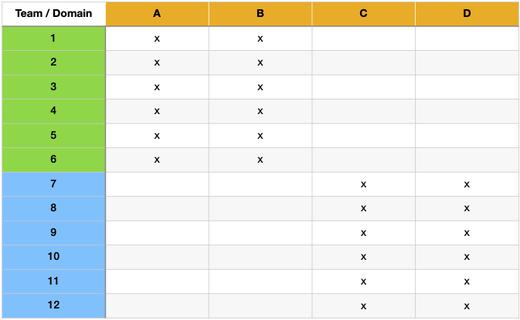 Limits to one PBL 5 - 5.jpg