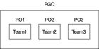 Blog - PGO 1.jpg