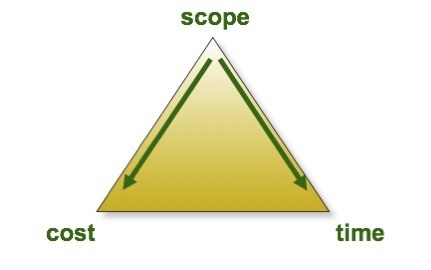 fixed scope.jpg